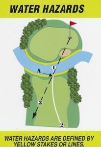 Qual o significado das estacas amarelas, vermelhas e brancas do campo de golfe?