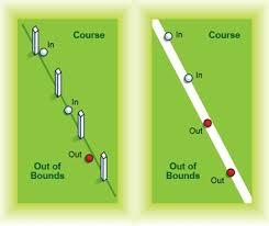 Quando uma bola deve ser considerada fora de campo (Out of Bounds)?